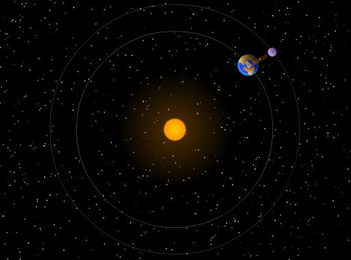 L2 Orbit - Image: ESA