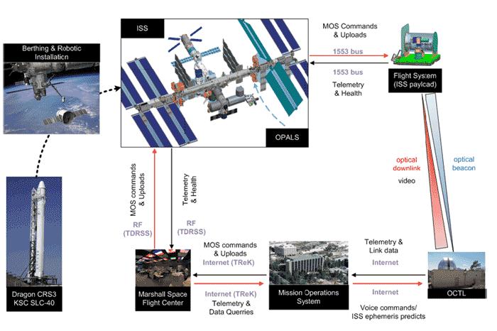 Image: NASA/JPL