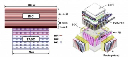 CALET Detector System - Image: JAXA