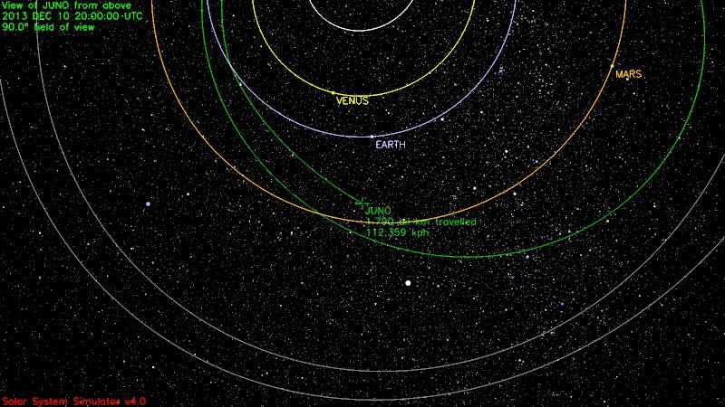 Juno captures unique View of Earth & Moon in Cosmic Ballet ...