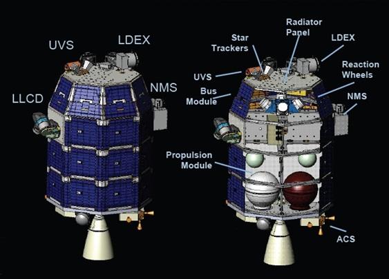 Image: NASA Goddard, Ames & Wallops