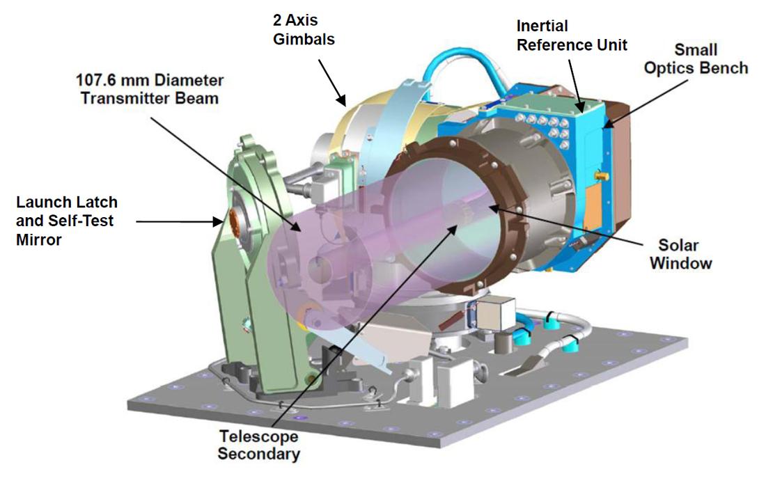 Image: MIT/NASA Goddard