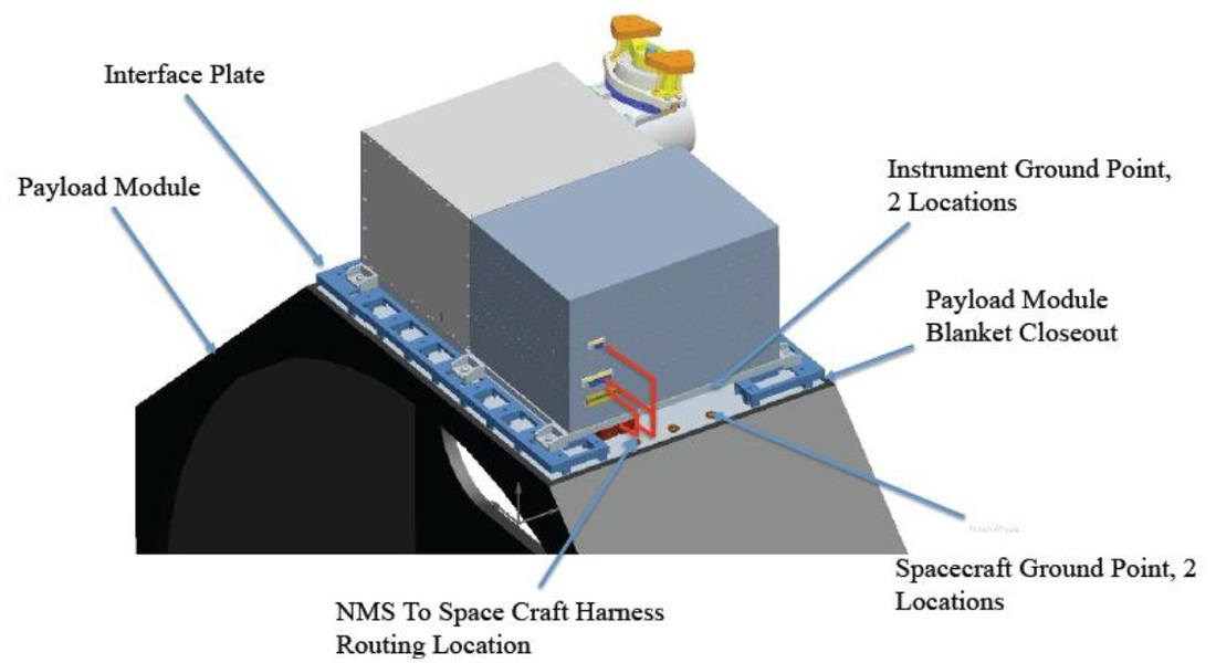 NMS Design - Image: NASA Goddard