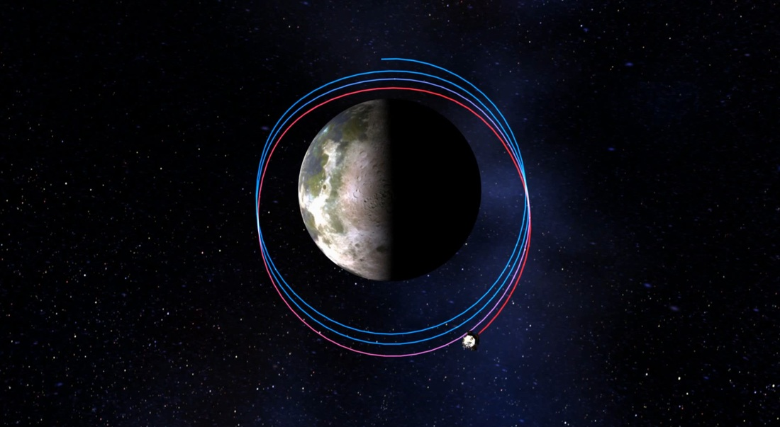 LADEE Science Orbit showing Decircularization - Image: NASA Ames