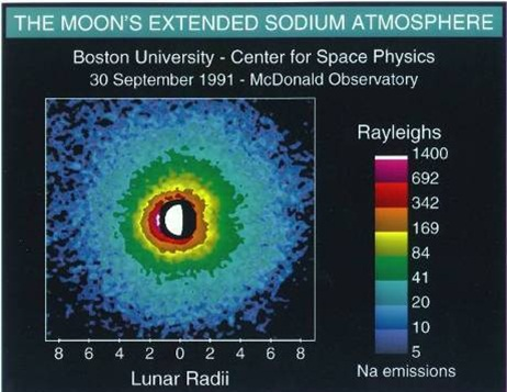 Sodium abundance in the lunar exosphere - Image: NASA