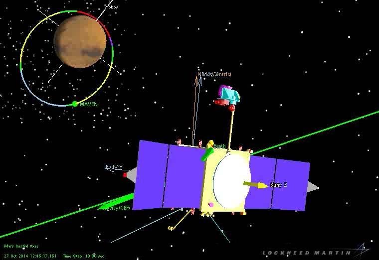 Image: NASA/LASP/Lockheed Martin