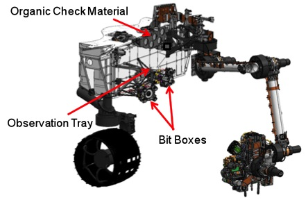 Illustration of the Robotic Arm and its turret at the front of the MSL Rover - Source: NASA JPL