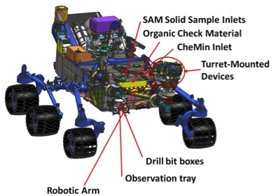 MSL SA/SPaH System at the front of the Rover Vehicle - Photo: NASA JPL