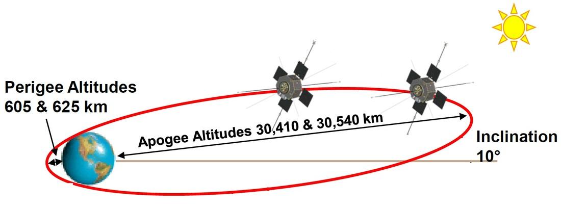 Image: JHU/APL/NASA