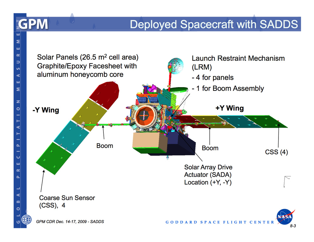 GPM Core – Mission & Spacecraft Overview – Spacecraft ...