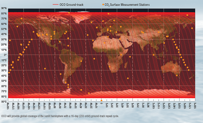 OCO Coverage Map & CO2 Surface Measurement Stations - Image: NASA/JPL