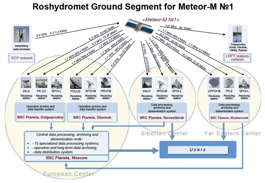 Image: Roshydromet/Planeta Meteor-M Ground Segment