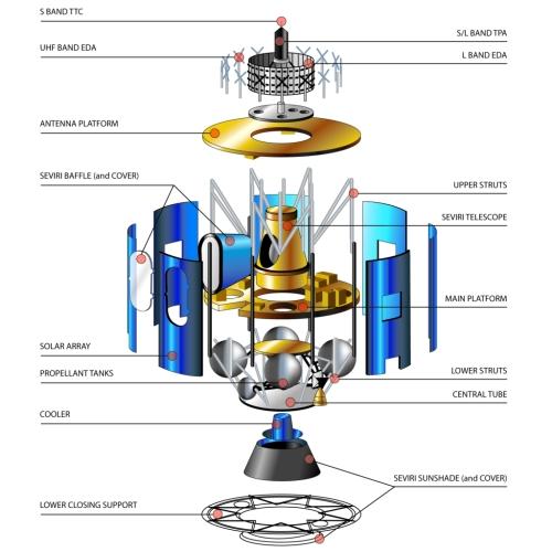 Image: ESA/Astrium