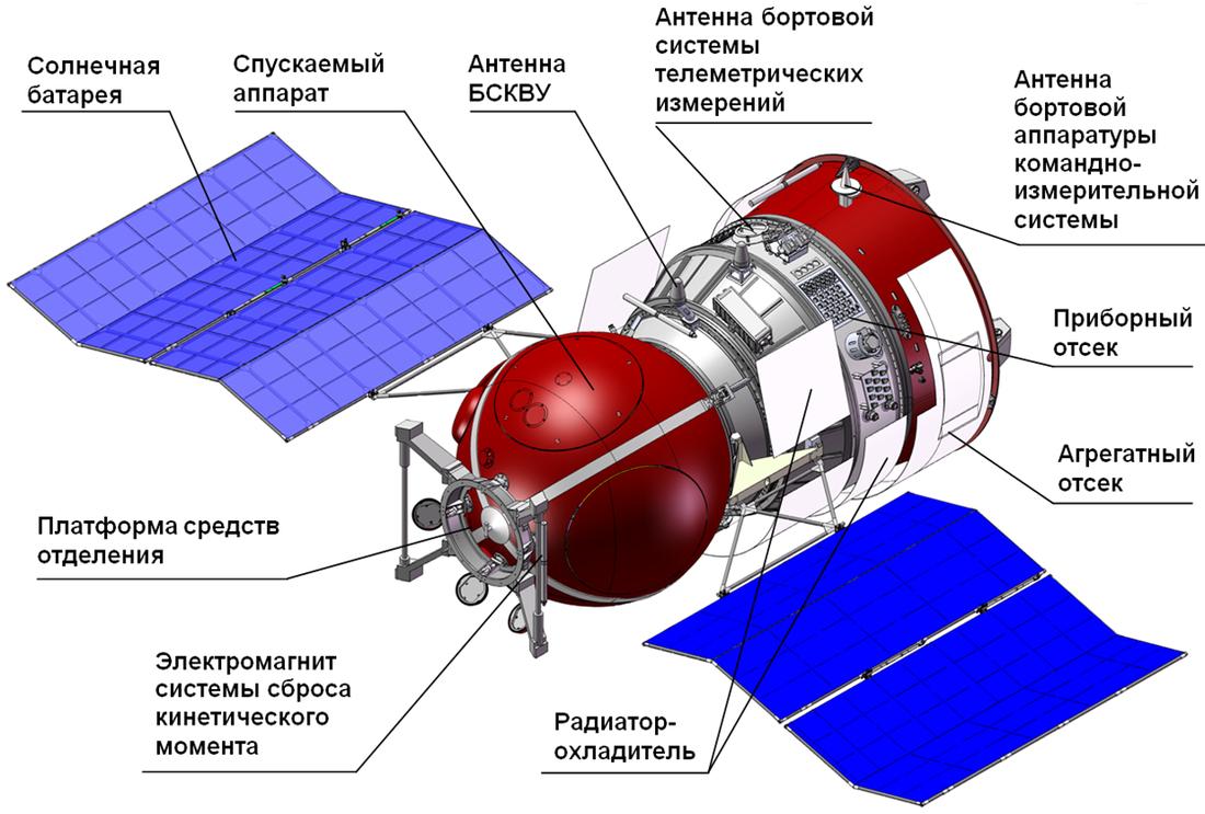 Image: Roscosmos