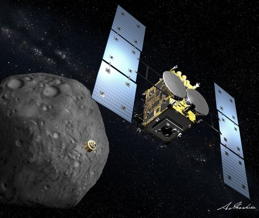 Hayabusa-2 – Spacecraft & Satellites