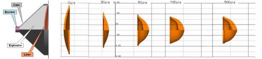 Projectile Formation - Image: JAXA