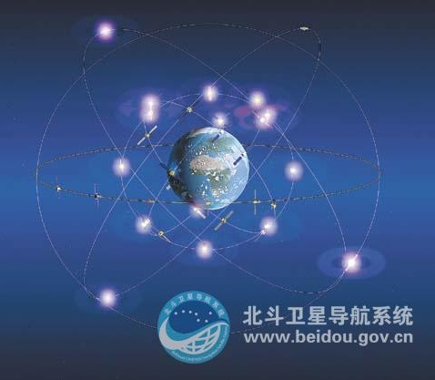 Finished Satellite Constellation - Image: beidou.gov.cn
