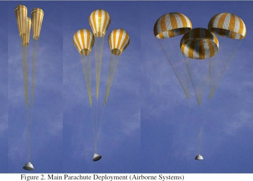 Image: Airborne Systems