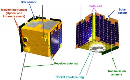 Image: ChubuSat Consortium