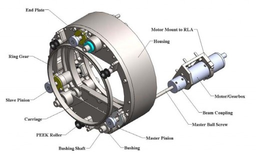 Relay Lens Assembly - Image: SSTL