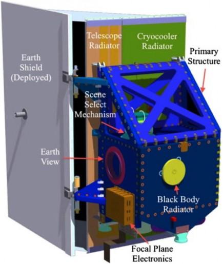 TIRS Design - Image: NASA Goddard
