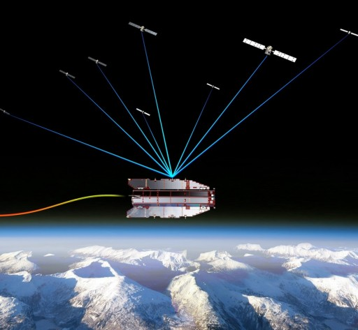Satellite-to-Satellite GPS Tracking - Image: ESA