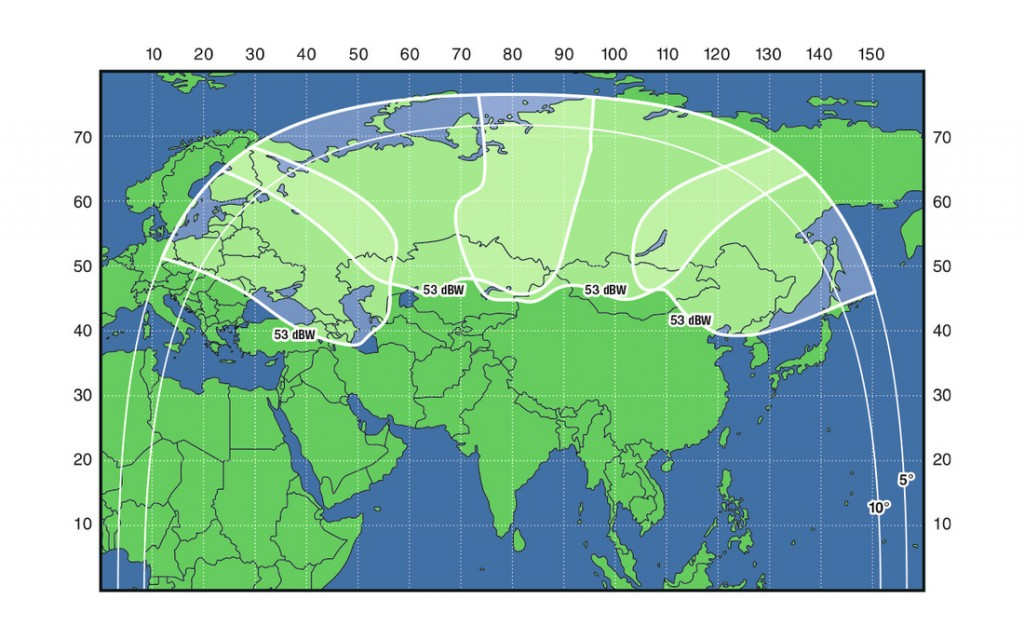 Image: Russian Satellite Communications Company