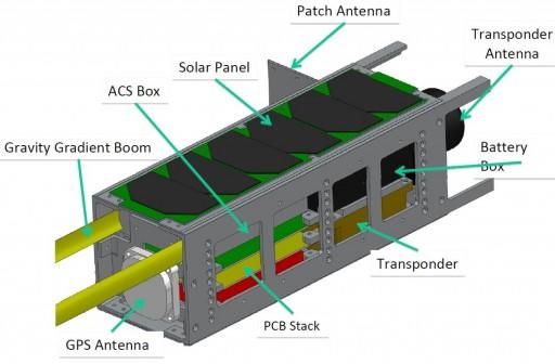 Ho'oponopono 3 – Spacecraft & Satellites