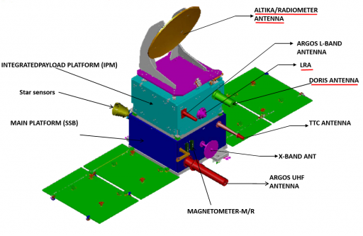 Image: Indian Space Research Organisation