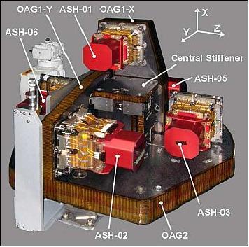 Core Gradiometer - Image: TAS/ONERA