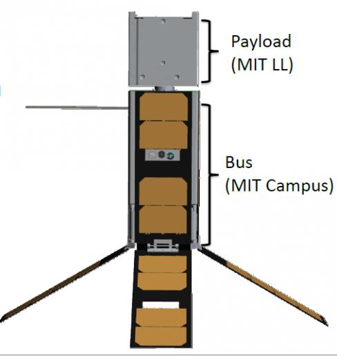 Image: MIT