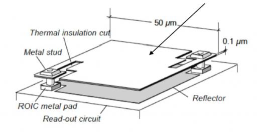 CIRC Detector Design - Image: JAXA