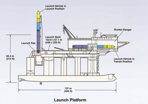 Image: Sea Launch