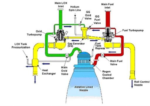 Image: Boeing, Pratt & Whitney Rocketdyne