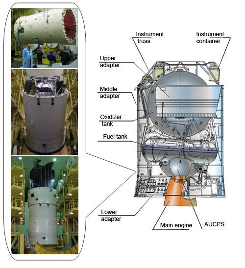 Image: RSC Energia
