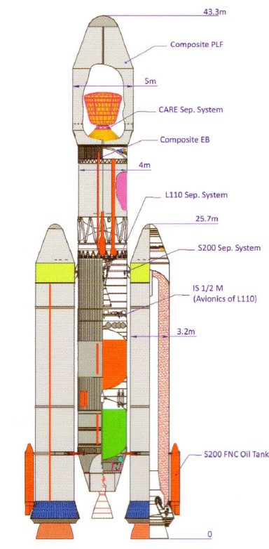 Image: Indian Space Research Organization