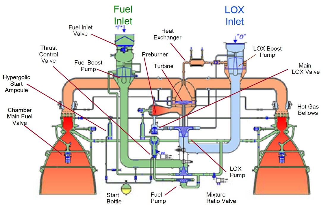 rocket engine diagram rocket free engine image for user manual