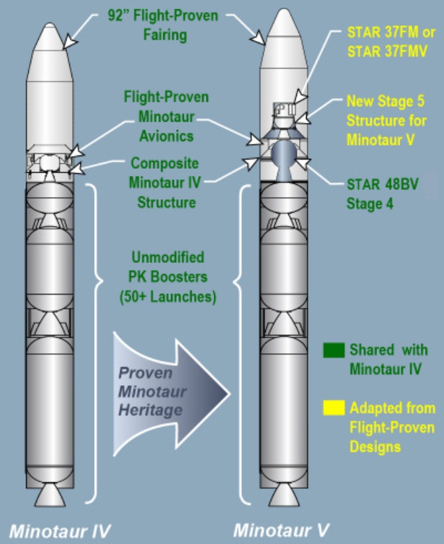 Image: Orbital Sciences