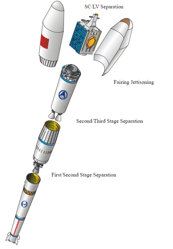 Image: China Academy of Launch Vehicle Technology