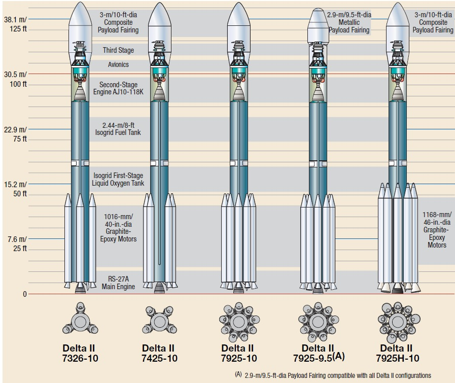 Image: United Launch Alliance / Boeing