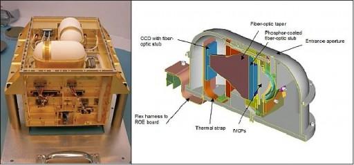 Image: COM DEV/ESA