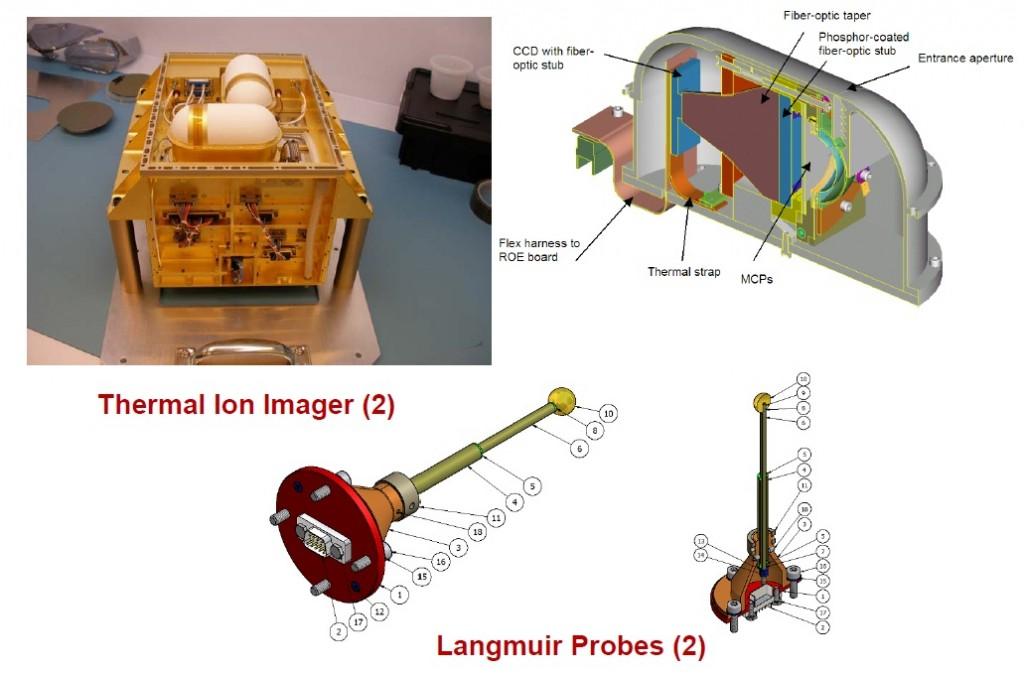 Instrument Components - Image: ESA