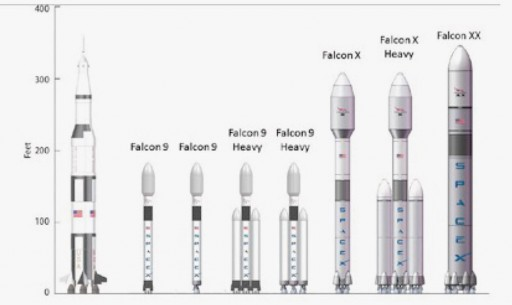 spacex  u2013 launch vehicle concepts  u0026 designs  u2013 spaceflight101